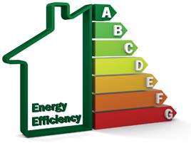 Energy rating graphic